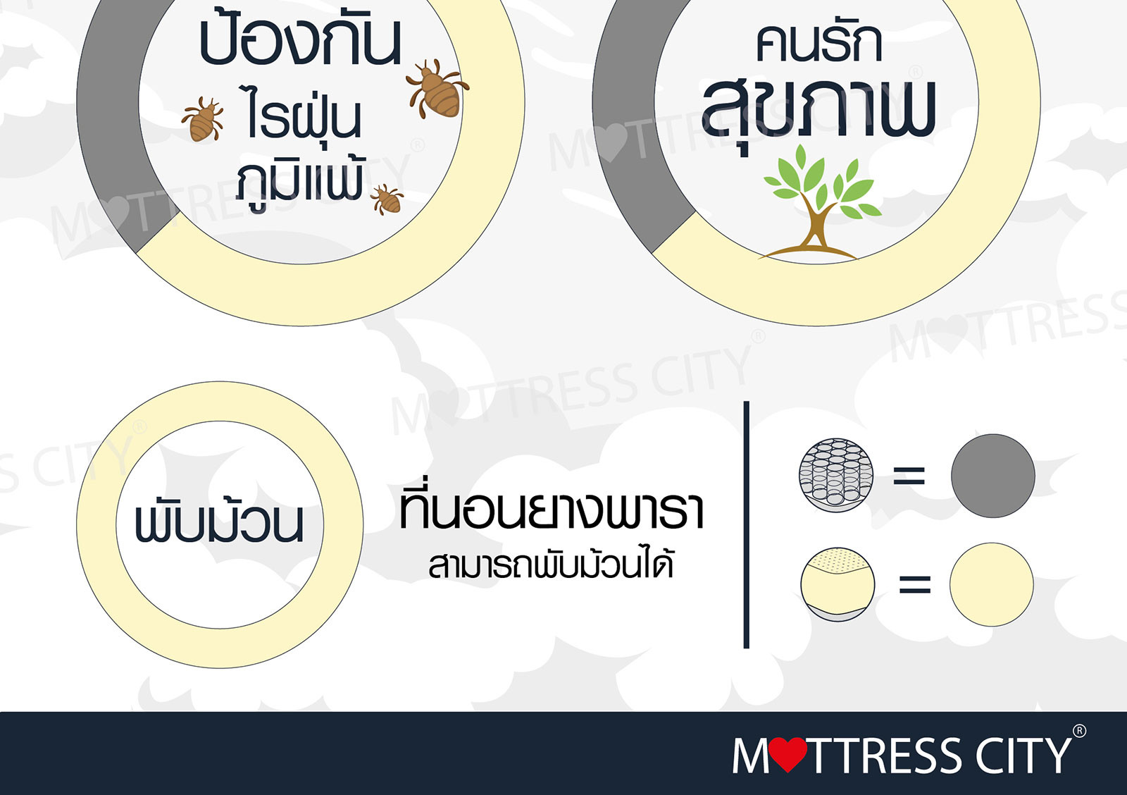 difference-between-spring-and-latex-mattresses-6